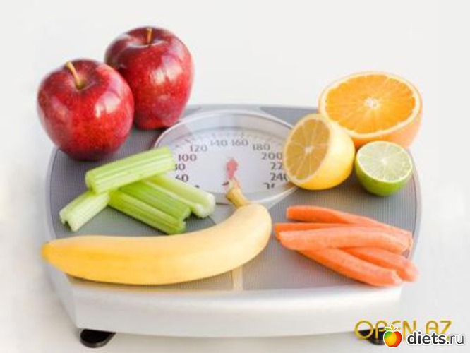 самая эффективная диета для похудения отзывы видео