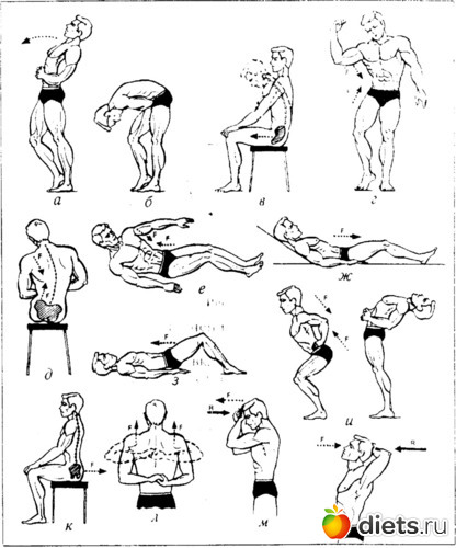 Комплекс физических упражнений в домашних условиях мужчине
