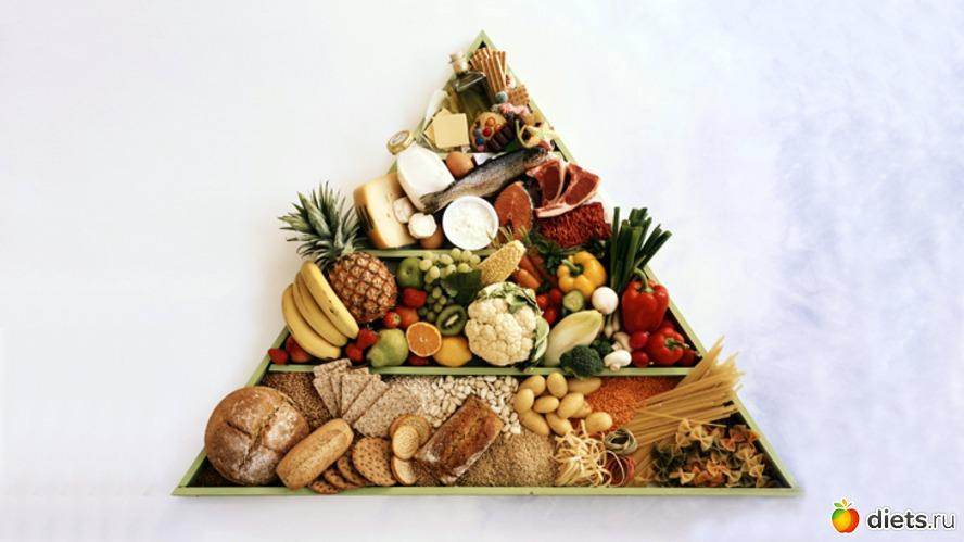 Какие нужно кушать блюда чтобы похудеть
