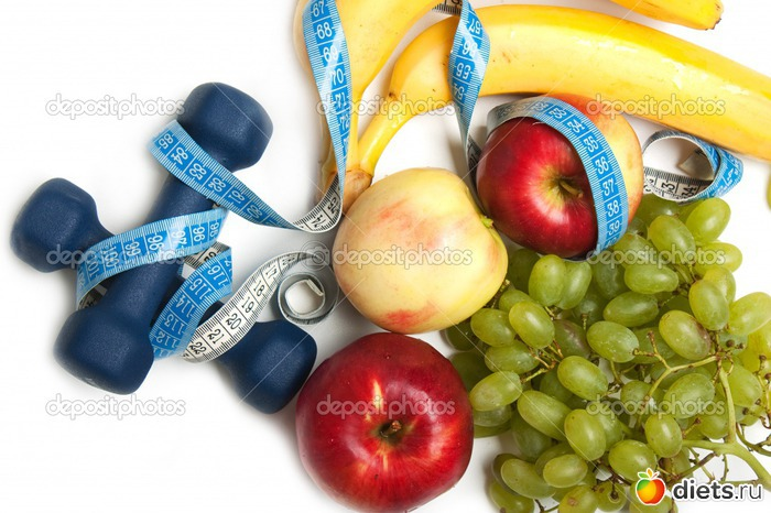 Easy Weight Loss Diets Share Directory