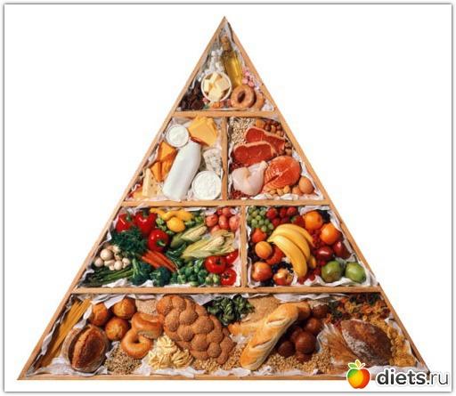 Горошек диете можно 6 на зеленый лепестков есть ли