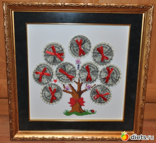 Денежное дерево (для